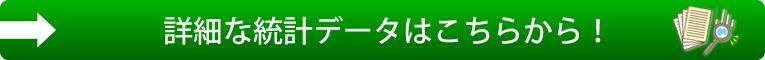 千葉県習志野市エリアの配布部数表はこちらから!